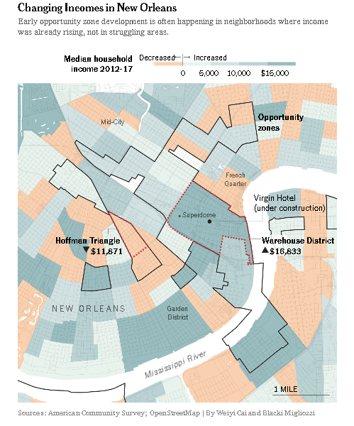 New York Times on Opportunity Zones