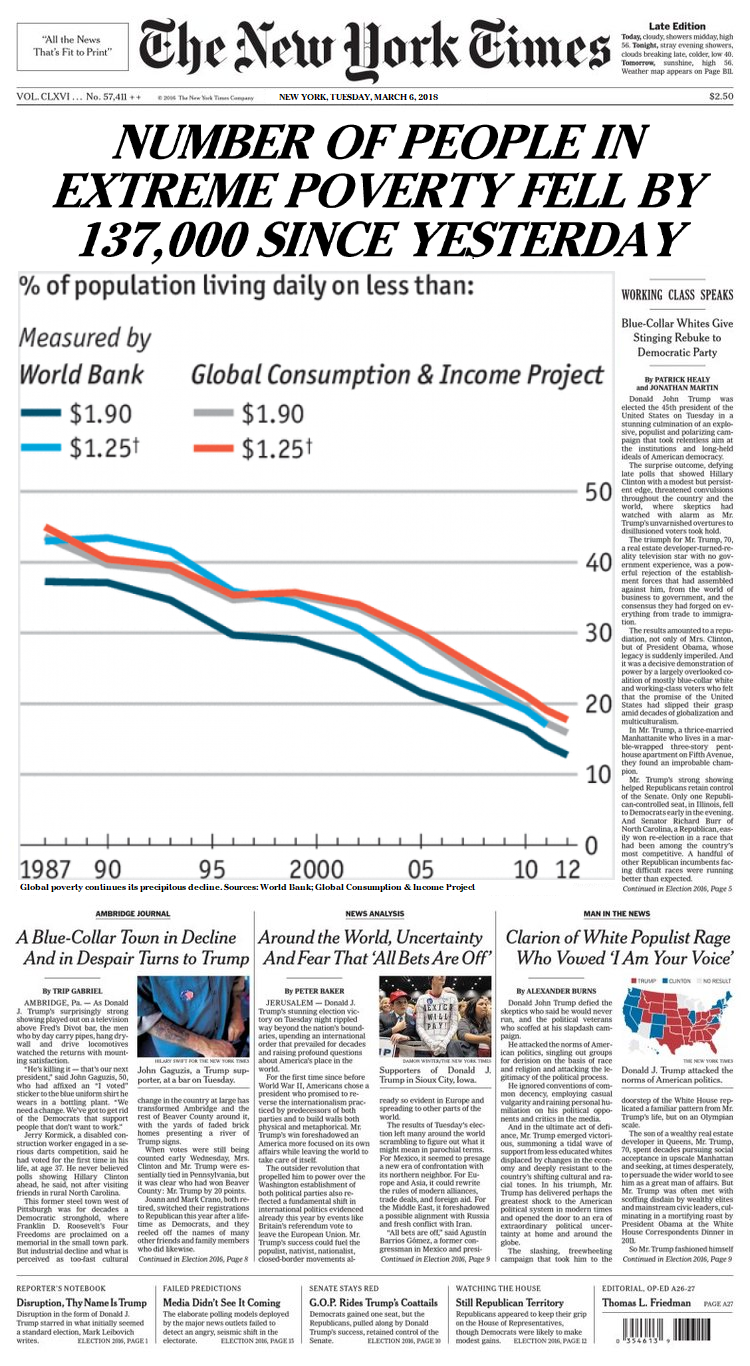 New York Times mockup