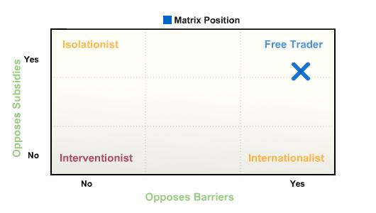 Portman Trade Matrix
