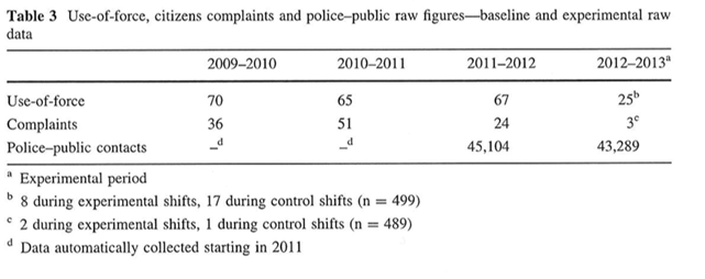 As more police wear body-cams, states set new rules ...